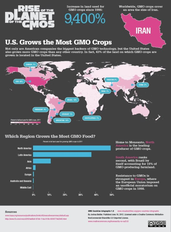 GMO map